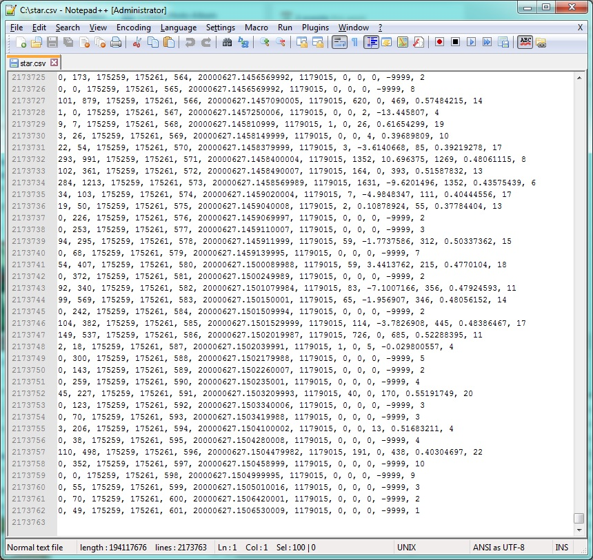 langcomp data